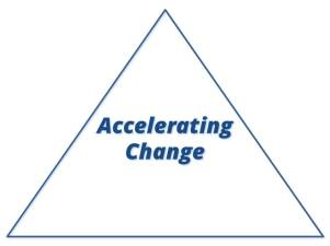 Accelerating Change